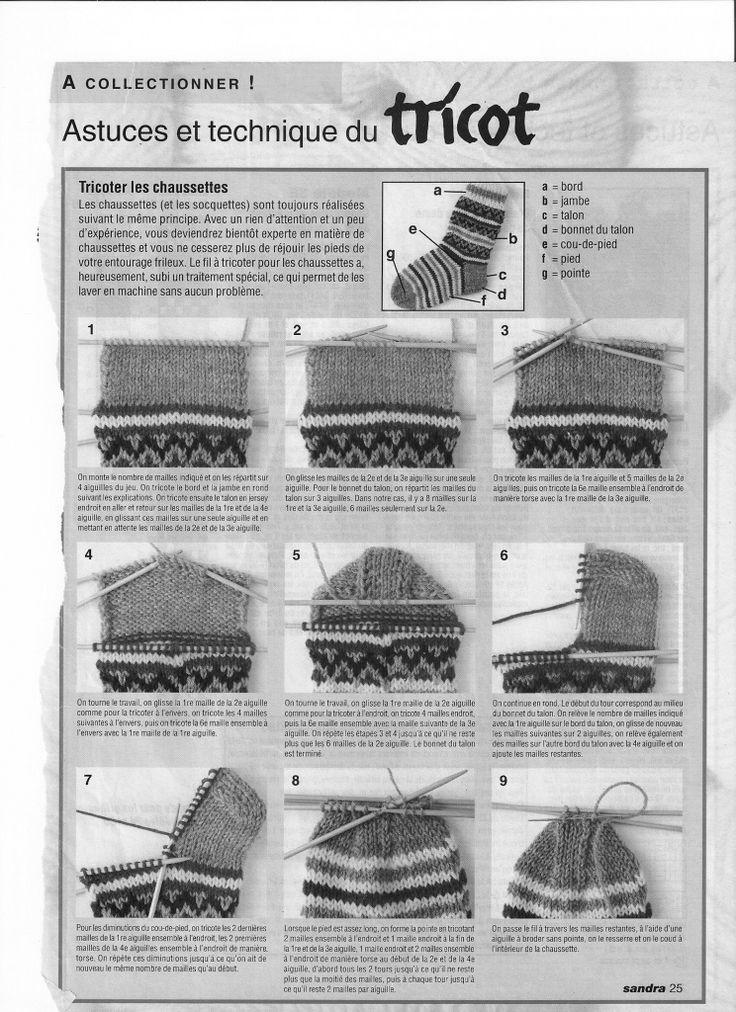 Patron pour tricoter chaussette à 4 aiguilles pour débutante