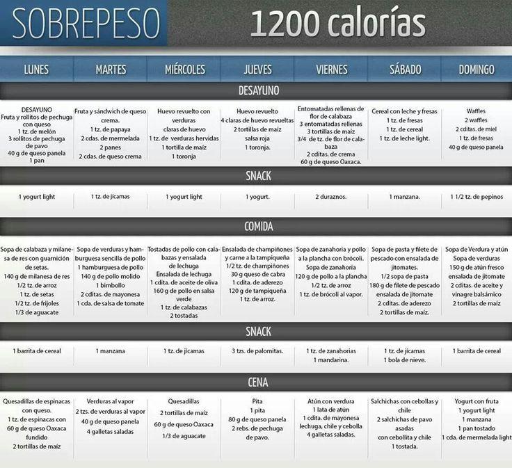 Dieta de 1200 kcal