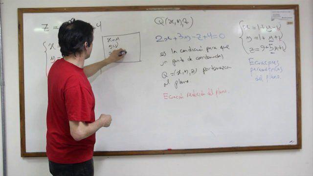 Este video muestra cómo la elección de un punto y de dos vectores paralelos a un plano dado, genera unas ecuaciones paramétricas para el plano. También cómo deducir una ecuación reducida a partir de las ecuaciones paramétricas. Por úlimo, cómo obtener de una ecuación reducida un juego de ecuaciones paramétricas. Ambos tipos de ecuaciones se emplean para saber si algunos puntos dados pertenecen o no pertenecen al plano. Sobre el final discutimos brevemente el hecho de que un mismo plano…