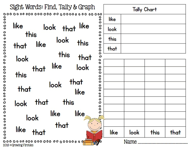words graph