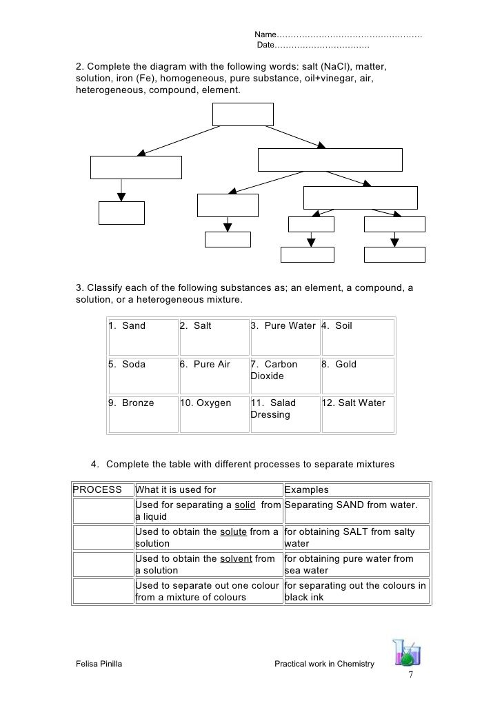 Image result for pure substances and mixtures worksheet   ws ...