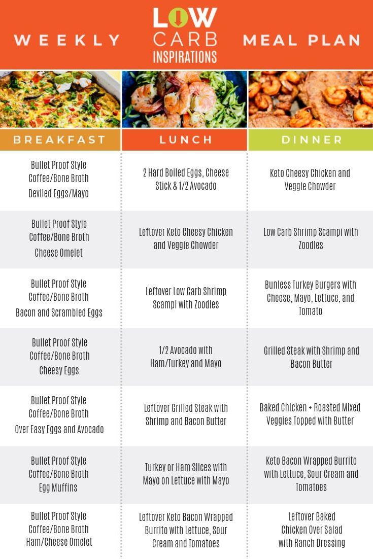 free low gi diet meal plan