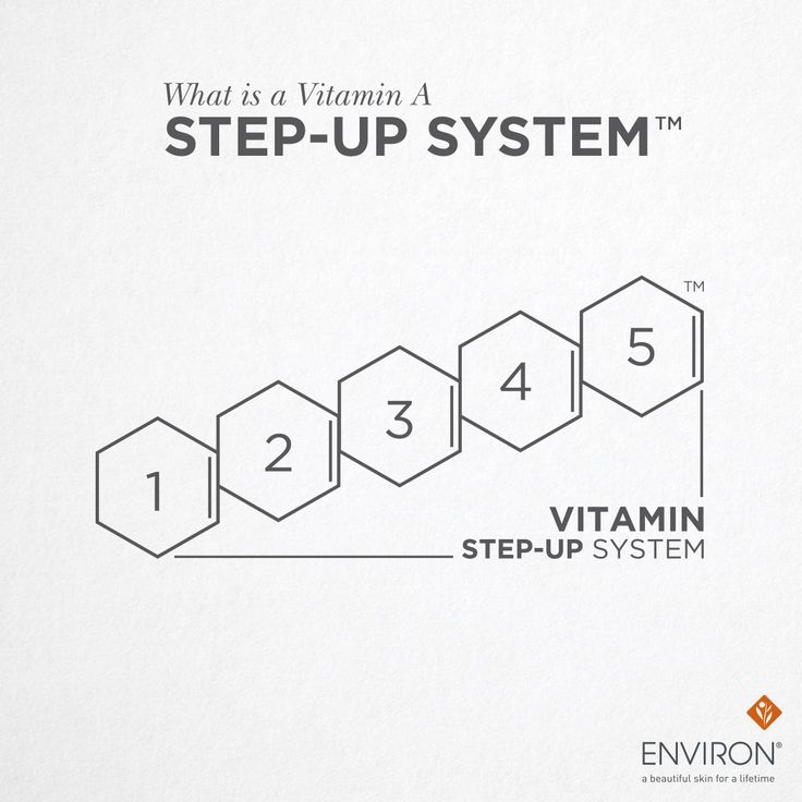 GRADUALLY INCREASE THE LEVEL OF VITAMIN A YOU USE ON YOUR SKIN TO AVOID RETINOID REACTIONS