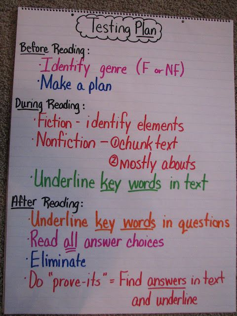 checking for comprehension during a lesson You can find another 53 ways to check for understanding toward the end of this post if it is quiet during this talk time, and they are watching you watch them identify the main idea of the lesson why is it important rate understanding clickers.