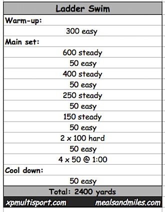 a bunch of swim workouts - 1600-2400 yards