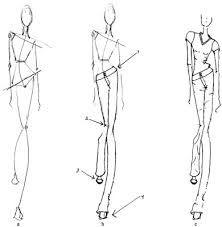 Resultado de imagen de fashion drawing