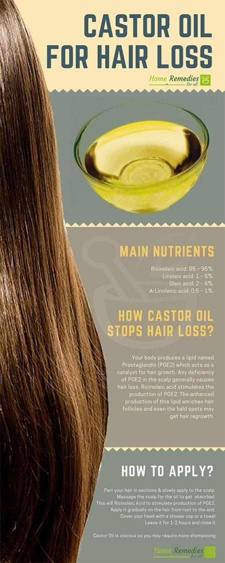 castor oil for hair loss infographics