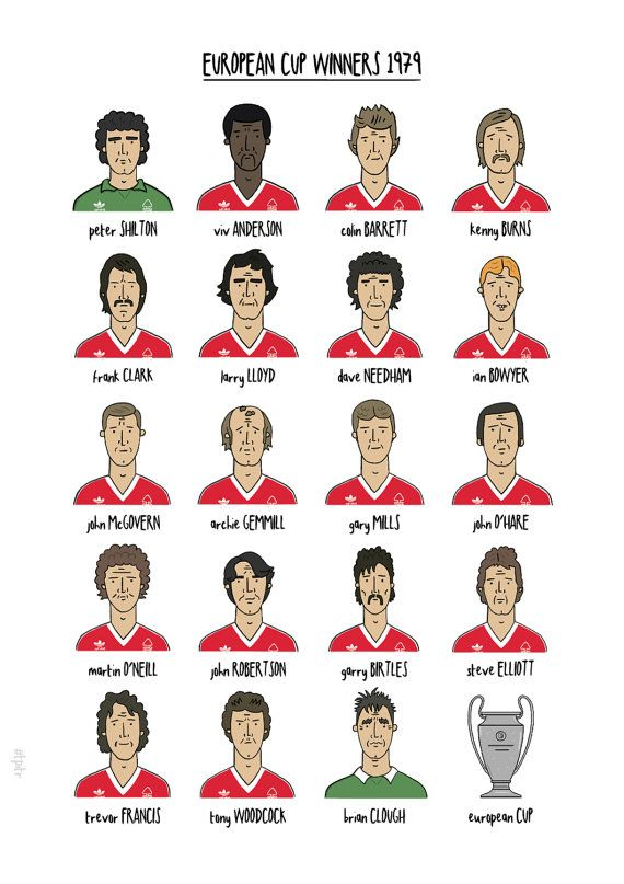 Nottingham Forest European Cup Winners 1979 A3 by MarkMcKenny