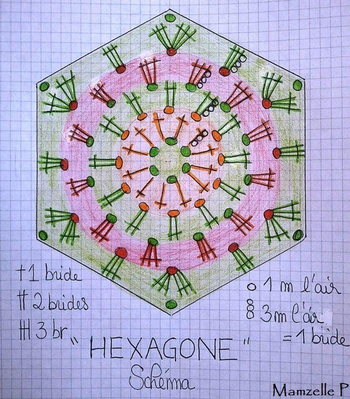 hexágono simples