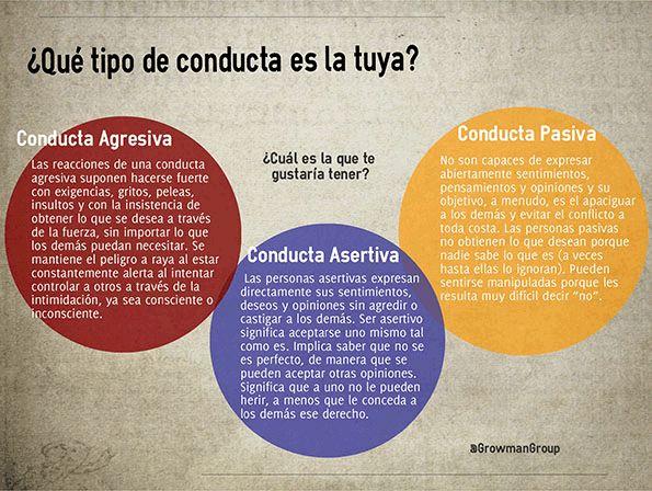 #comunicacion #efectiva