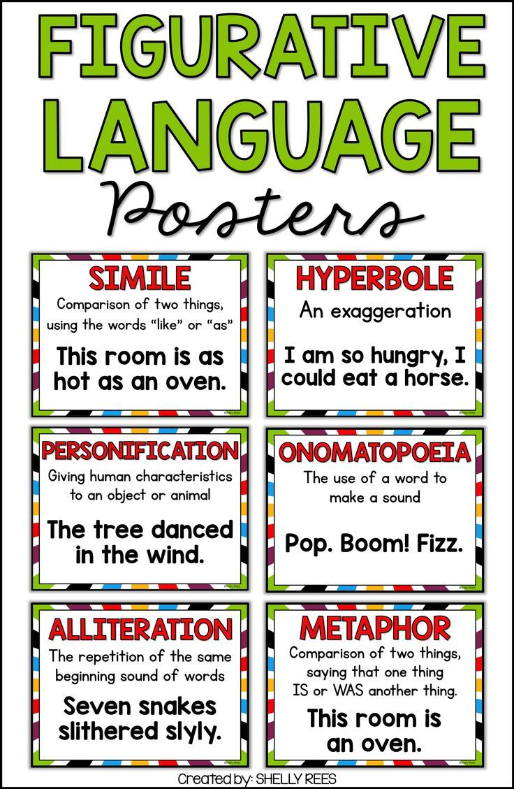 Figurative Language Posters And Activities For 3rd 4th 5th And 6th Grades Is S Teaching Figurative Language Figurative Language Activity Figurative Language