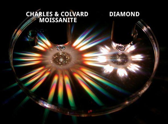 ダイヤモンドではなく「モアッサン石」の方が宝石として優れているという理由 - GIGAZINE ダイヤモンドのモース硬度は10で天然石の中では飛び抜けて高い数値ですが、モアッサン石の硬度は9.5であり 人造のモアッサン石はダイヤモンドの10分の1ほどの価格 デビアスのダイヤモンド・カルテルのせいで人為的に高騰 モアッサン石は研究施設で作り出せるので、品質コントロールを行うのが簡単 屈折率・ディスパージョン (屈折で生じる分散光)・光沢指標・モース高度・強度・比重となっており、屈折率・ディスパージョン・光沢指標などにおいては、モアッサン石の方がダイヤモンドよりも数値が高くなっている デビアスは「ダイヤモンドは永遠と愛の象徴」として、映画の中で結婚祝いとしてダイヤモンドを使ったり、有名人を起用し雑誌や新聞中にダイヤモンドのロマンチックな面を想起させるストーリーを掲載したとのこと。これらのマーケティングによって、人々に「ダイヤモンド=永遠の価値」というイメージを植え付けることに成功したわけです。