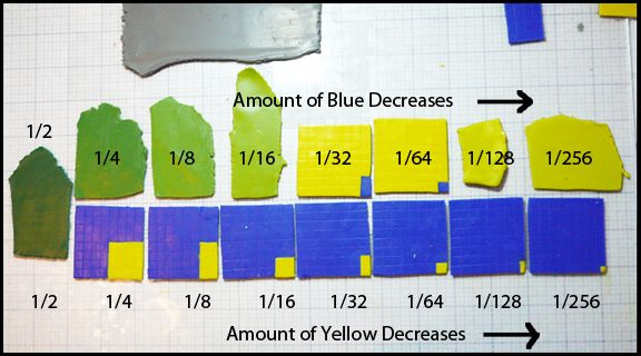 How to create a set of color keys (a good group project for a guild) Carol Simmons