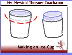 Styrofoam cup ice massage: Using a styrofoam cup of frozen ice in place of ice pack to get targeted area of inflamation. Worked great for my knee. Works faster than an ice pack.