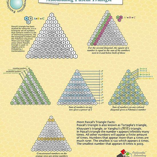 The Astounding Pascal Triangle