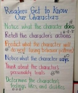 25 Best Ideas About Character Anchor Charts On Pinterest
