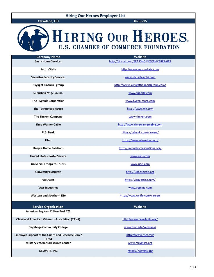 23 best Job Fairs and Ongoing Opportunities images on Pinterest - resume writing workshop