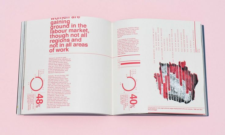 The the bold type extend off the page in combination with the varied directions in text makes this spread look interesting.