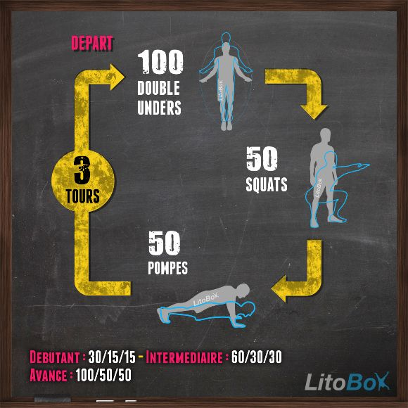 Programme de CrossFit en moins de 15 minutes du 15/10/2014