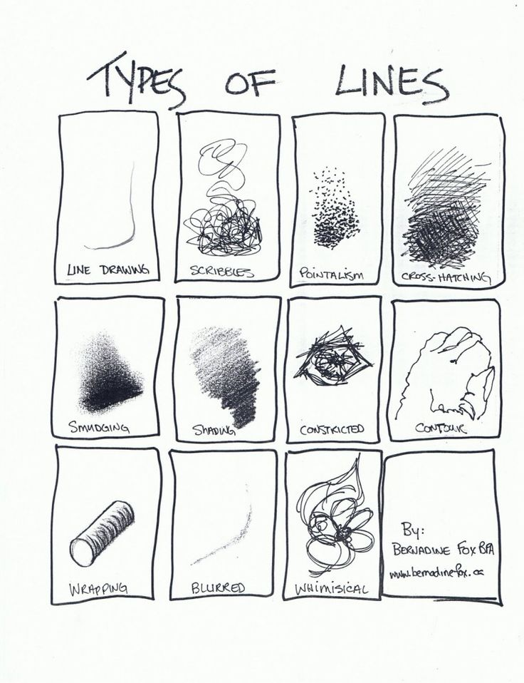 Drawing Lines In Wpf C : Types of lines example art education pinterest
