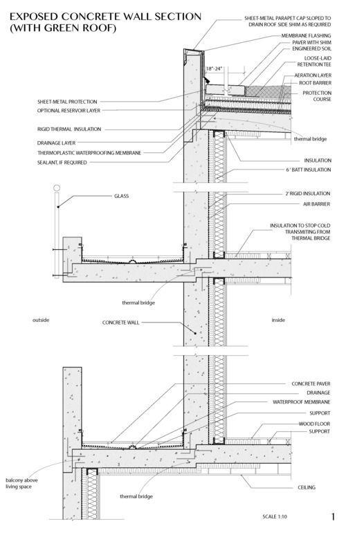 Blockwork To Concrete Detail Google Search Architectural Section Concrete Architecture Construction Details Architecture