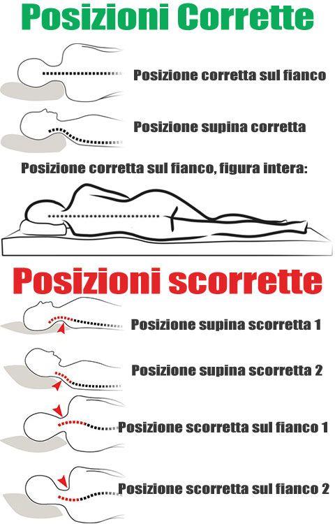 Una buona postura mentre si dorme è importante per la colonna vertebrale e la…