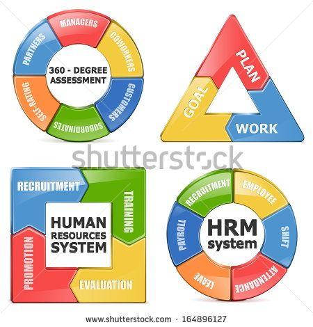 human resources stock vectors amp vector clip art