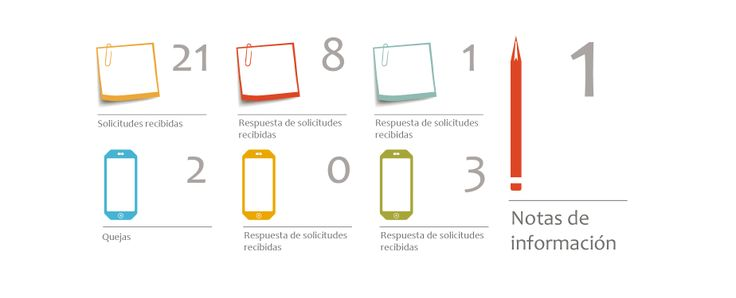 Diseño y diagramación de gráficos.
