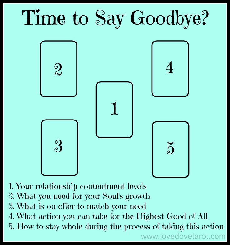 Time to Say Goodbye Tarot Spread