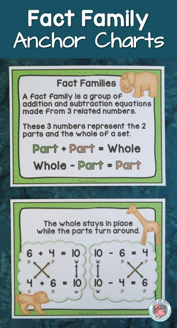17 Best Ideas About Fact Families On Pinterest