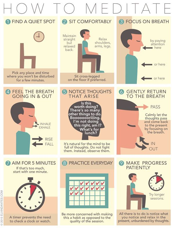 HOW TO MEDITATE Here's a starter guide to developing a meditation practice. Why…