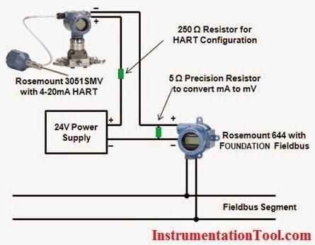 Superb Rosemount Wiring Diagram Wiring Diagram Database Wiring 101 Orsalhahutechinfo