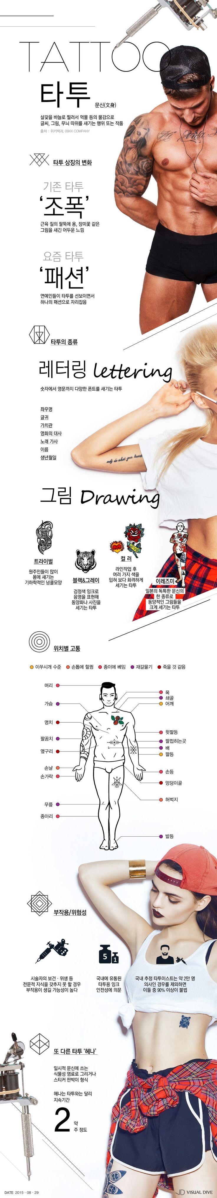 타투도 패션…나만의 매력, 문신으로 드러내자 [인포그래픽] #Tattoo / #Infographic ⓒ 비주얼다이브 무단 복사·전재·재배포 금지