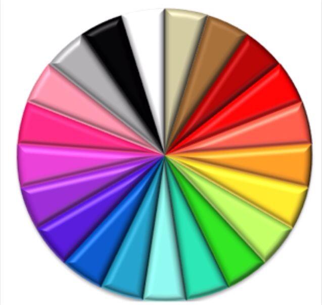 How to Color code closet