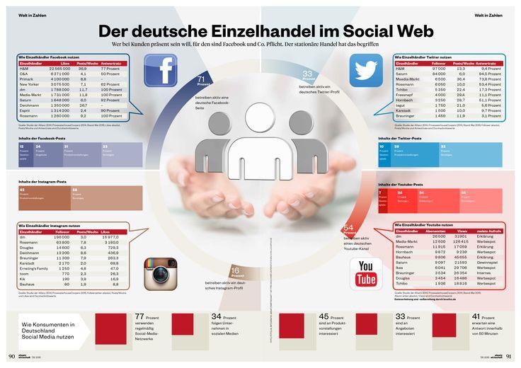 http://www.absatzwirtschaft.de/wp-content/uploads/2015/07/asw_2015_090-091.jpg