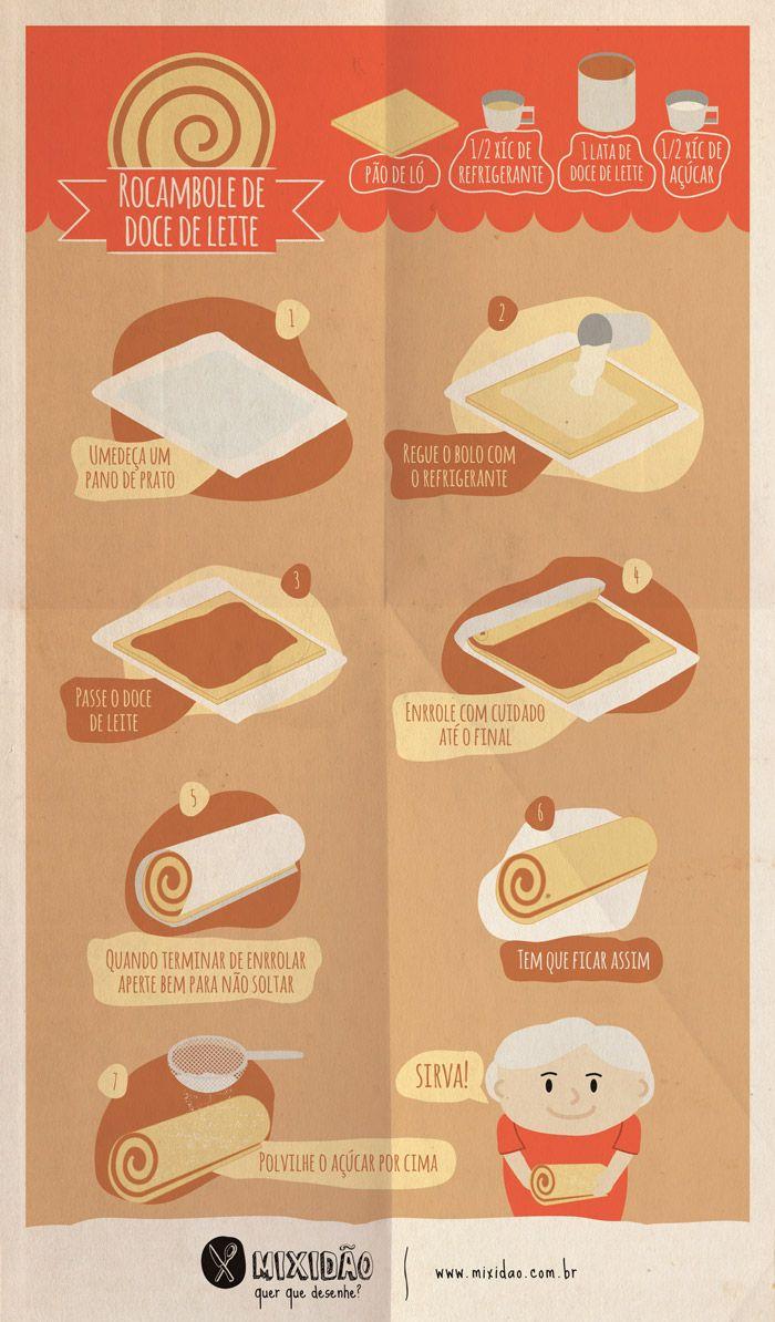 Receita-ilustrada de Rocambole de doce de leite - Mixidão