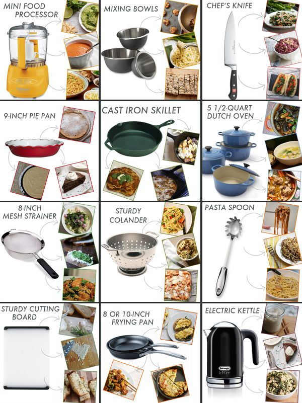 Kitchen Stuff The Starter Kitchen Gift Guide Big Girls Small Kitchen Kitchen Stuff