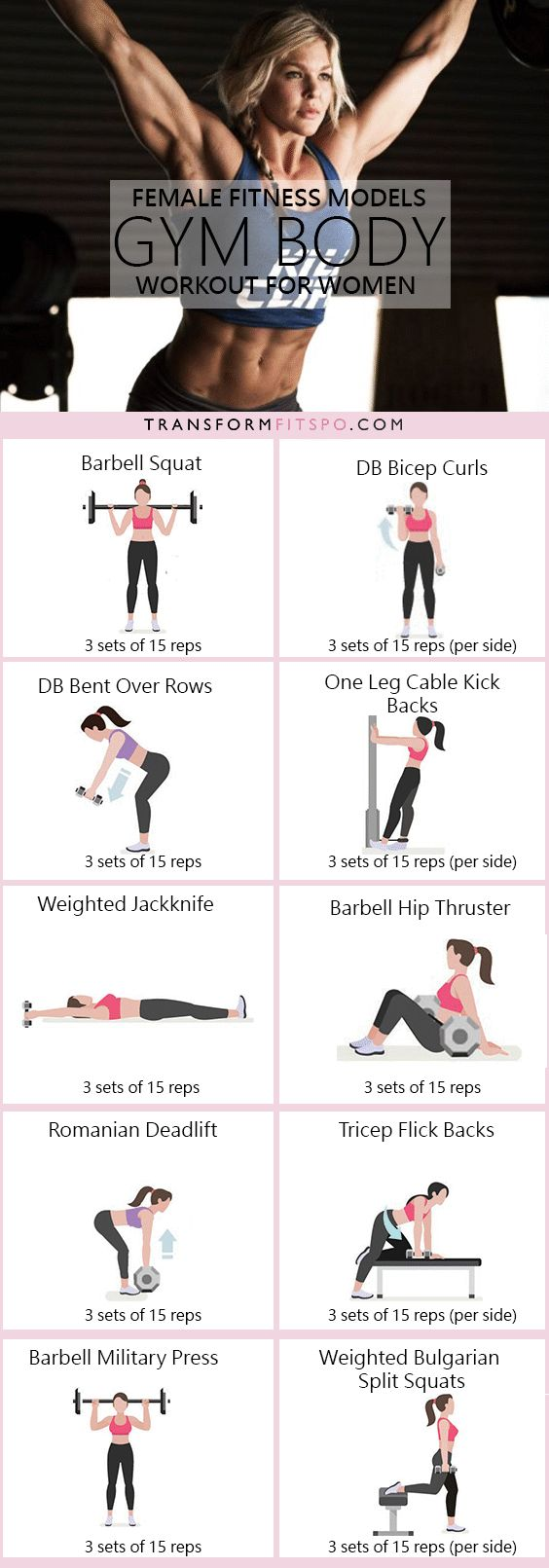 Repin and share if you enjoyed this intense, gym body workout! If you want those curves, you need to up the resistance! Read the article for all of the information!