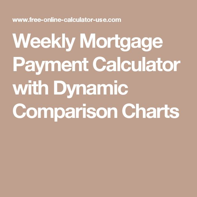 Best  Mortgage Payment Calculator Ideas On   Mortgage