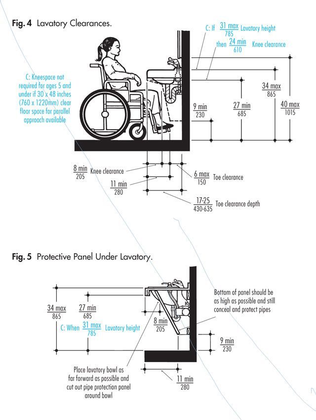 ADA Typical Lavatory Clearances ADA Figures And Diagrams Pinterest Search