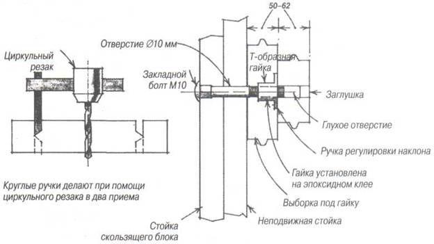 Энциклопедия Технологий и Методик - Универсальный чертежный стол