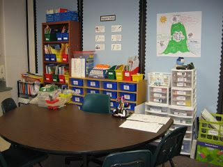 Small Group Areas - Setting Up the Classroom