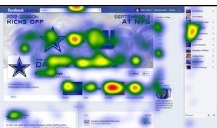 Heat MapData Reports, Logo, Custom Tabs, Heat Maps, Facebook Timeline, Covers Image, Eye Track Data, Drive User, Tabsit Blog