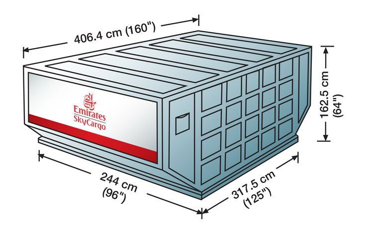 LD36 (AMF Contoured Container)    Volume: 14.5 cubic metres   Standard Tare Weight: 275 kgs.   Max Gross Weight:5,000 kgs.