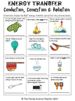 Conduction, Convection and Radiation Worksheet | 5th Grade ...
