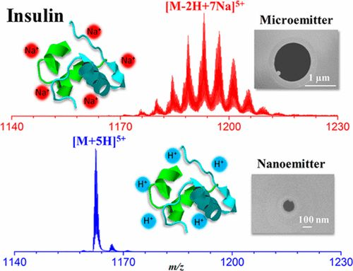 #AChem: Effect of Nanoemitters on Suppressing the Formation of Metal Adduct Ions in Electrospray Ionization Mass Spectrometry #MassSpec