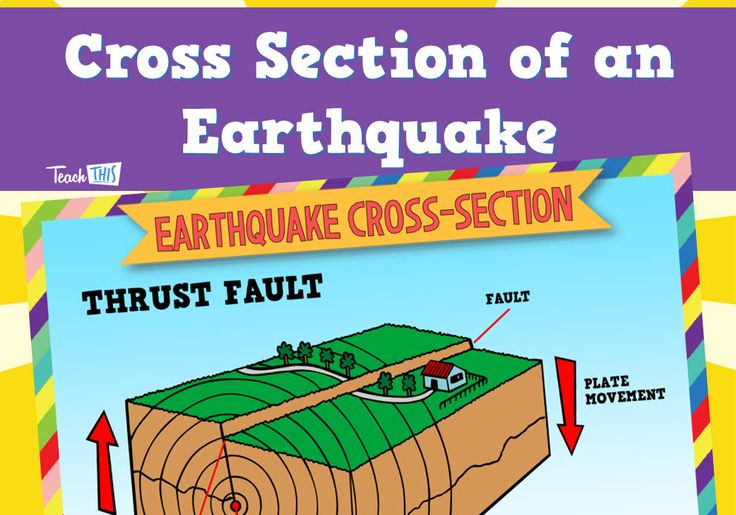 Earthquake Cross-Section Poster