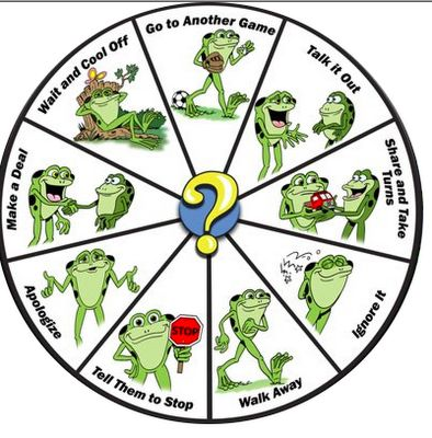 GREAT choice wheel for kids solving their own problems...use this all the time