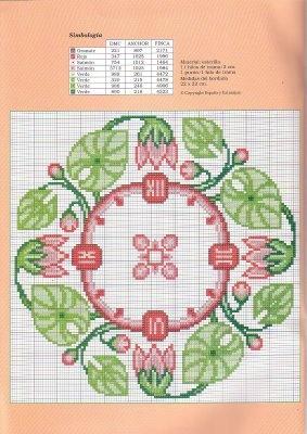 Free Cross Stitch Clock Pattern