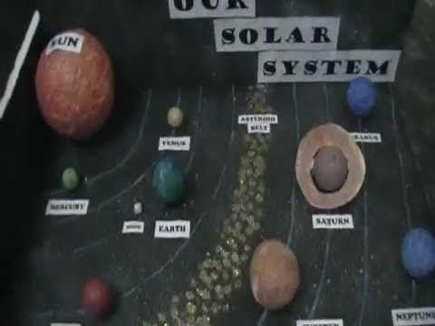 6th grade solar system - photo #43